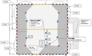 D.P.G.R. N. 75/2013 – Elaborato Tecnico Di Copertura